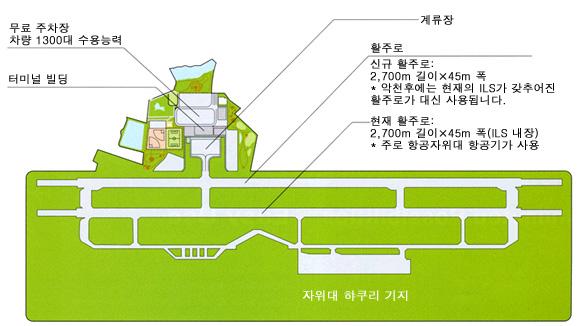 Overview of Ibaraki Airport