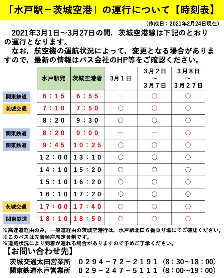 水戸バスダイヤ2021年3月