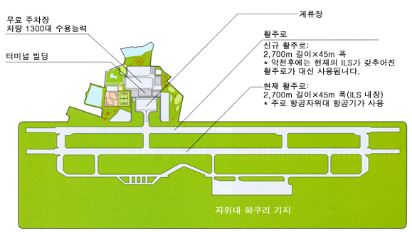 Overview-of-Ibaraki-Airport_ko