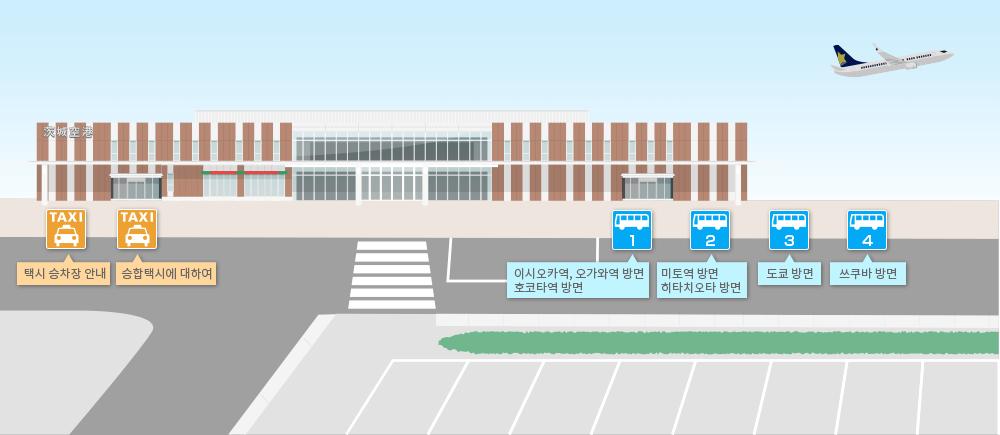 バス・タクシーのりば(韓国語)