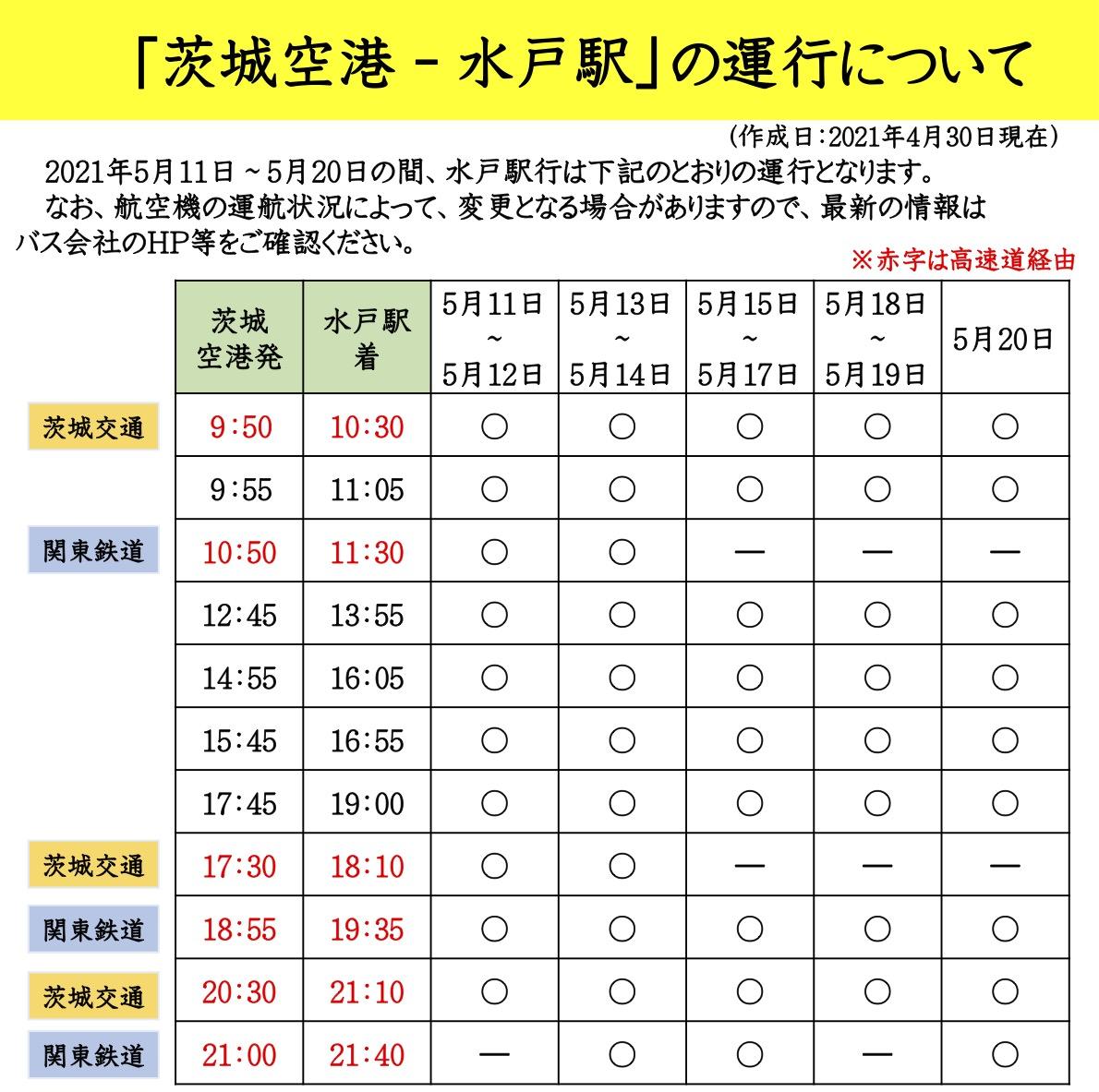 水戸バス202105