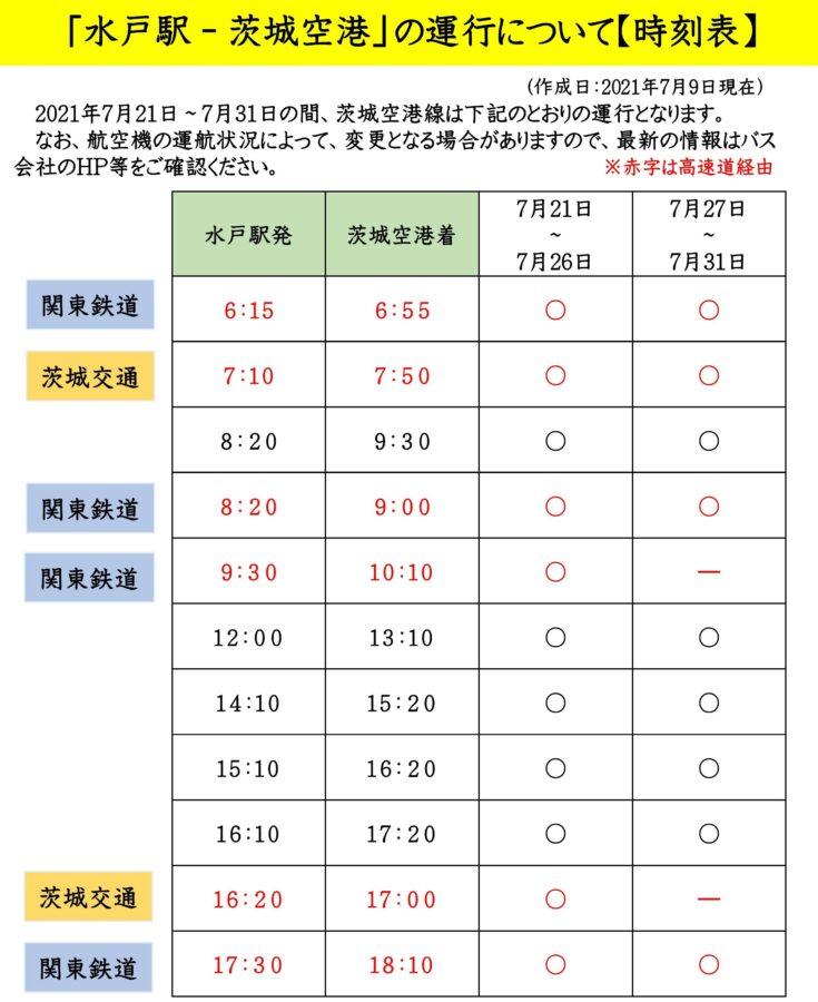 水戸駅-茨城空港 時刻表
