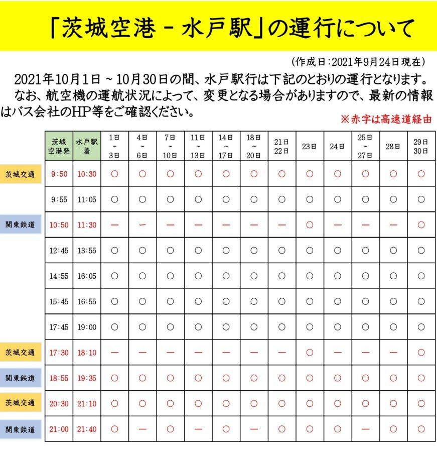 茨城空港ー水戸駅